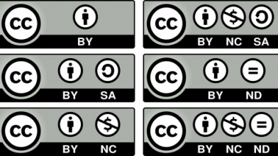 Creative Commons-logo's